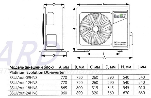 Ballu_BSUI_size2.jpg