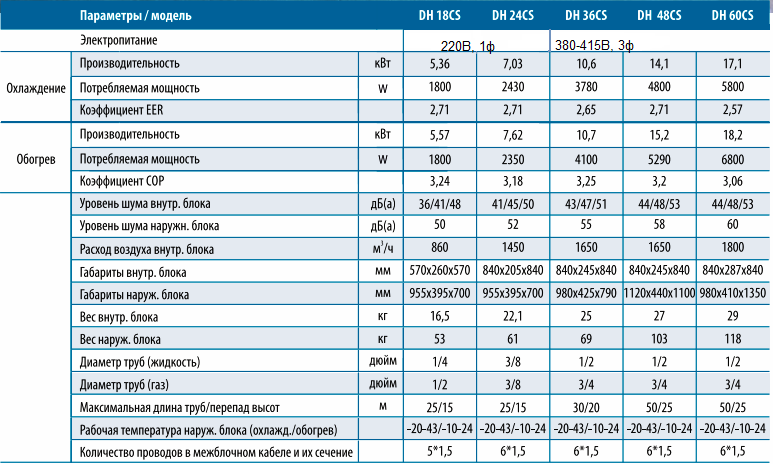 dh-cs_tech.png